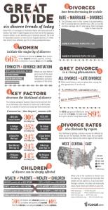DivorceXS